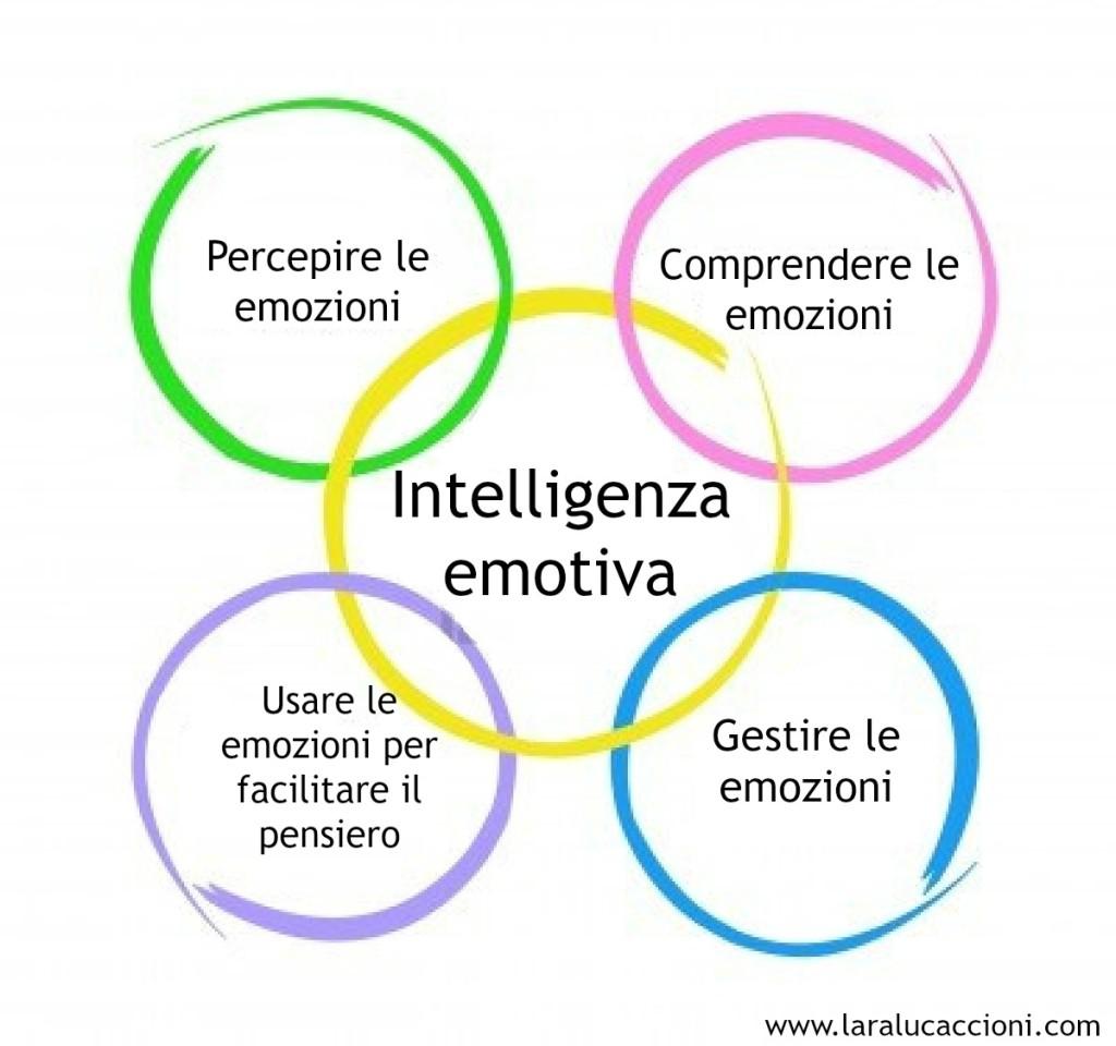 intelligenza-emotiva1