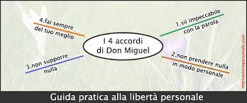 4 accordi