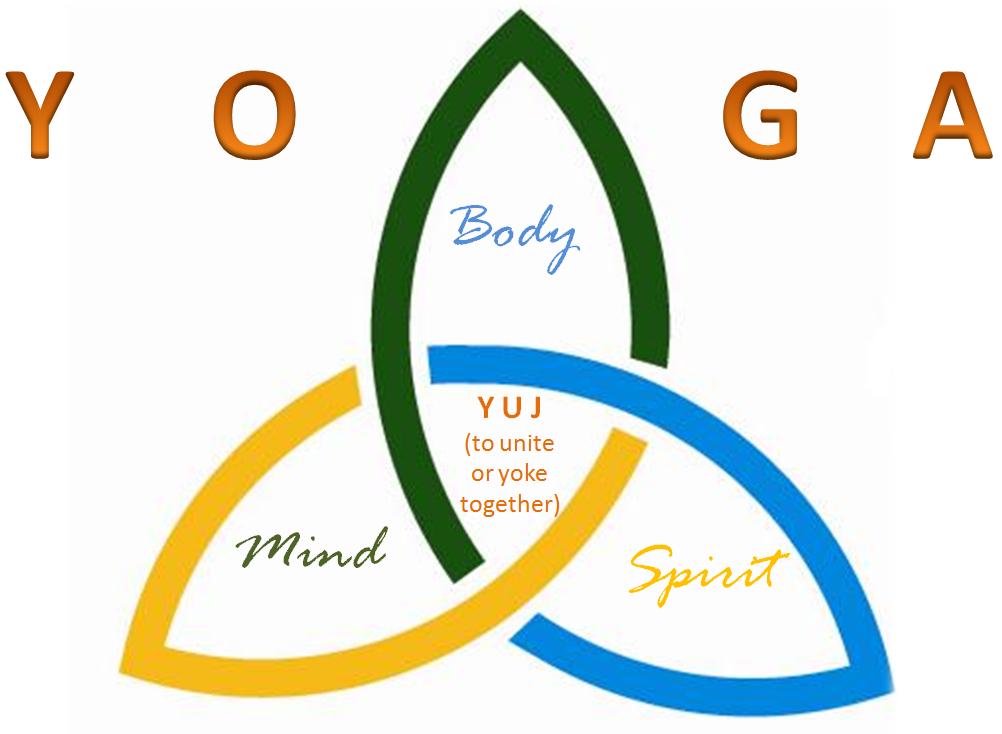 Yoga della Risata – perché si chiama così e perché la risata è Yoga?