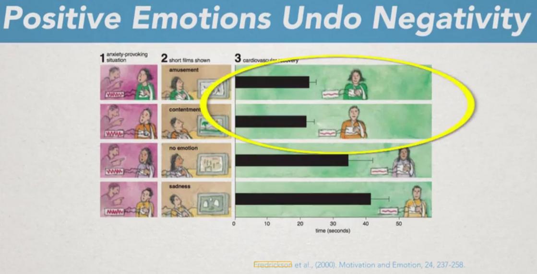emozioni positive vs negative