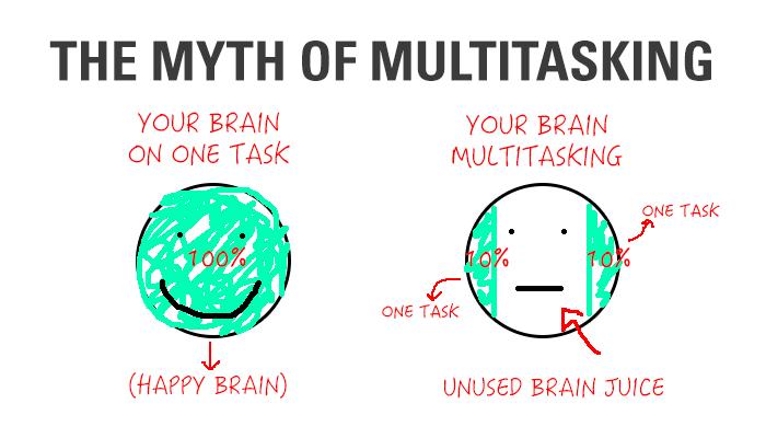 the-myth-of-multitasking1